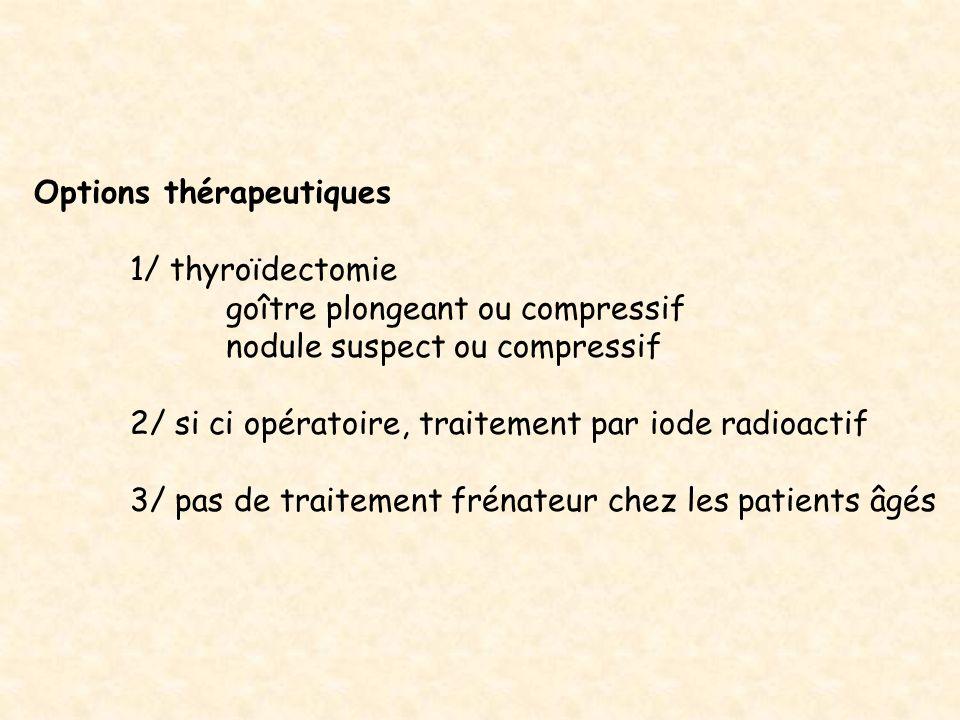 Options thérapeutiques 1/ thyroïdectomie goître plongeant ou compressif nodule suspect ou compressif 2/ si ci opératoire, traitement par iode radioact