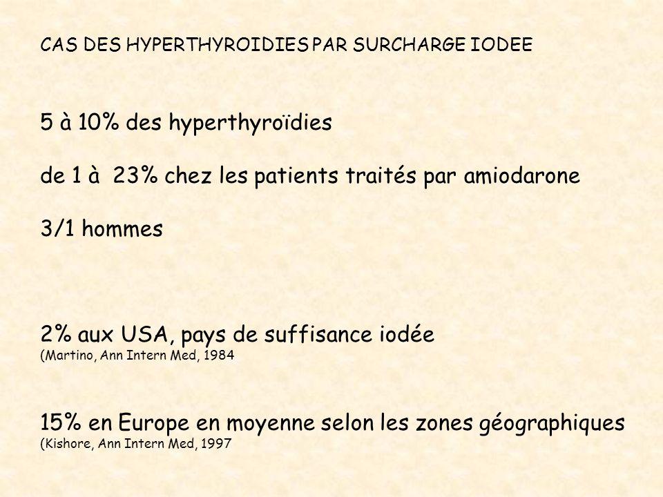 CAS DES HYPERTHYROIDIES PAR SURCHARGE IODEE 5 à 10% des hyperthyroïdies de 1 à 23% chez les patients traités par amiodarone 3/1 hommes 2% aux USA, pay