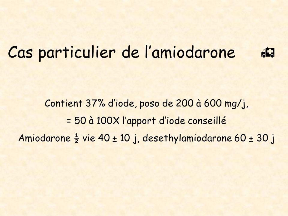 Cas particulier de lamiodarone Contient 37% diode, poso de 200 à 600 mg/j, = 50 à 100X lapport diode conseillé Amiodarone ½ vie 40 ± 10 j, desethylami