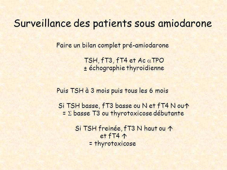 Surveillance des patients sous amiodarone Faire un bilan complet pré-amiodarone TSH, fT3, fT4 et Ac TPO ± échographie thyroidienne Puis TSH à 3 mois p