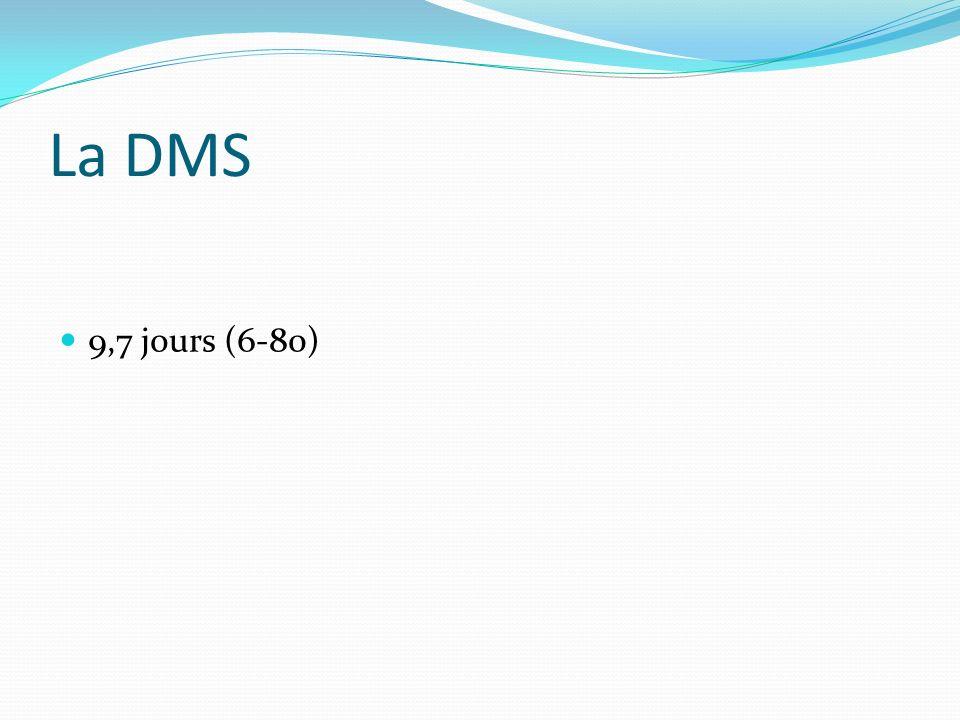 La DMS 9,7 jours (6-80)