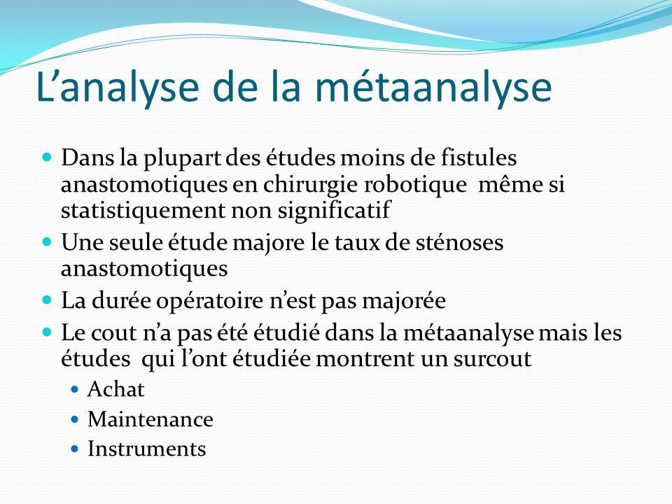 Lanalyse de la métaanalyse Dans la plupart des études moins de fistules anastomotiques en chirurgie robotique même si statistiquement non significatif