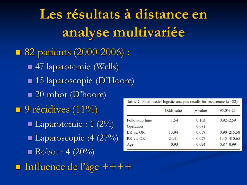 Les résultats à distance en analyse multivariée 82 patients (2000-2006) : 82 patients (2000-2006) : 47 laparotomie (Wells) 47 laparotomie (Wells) 15 l
