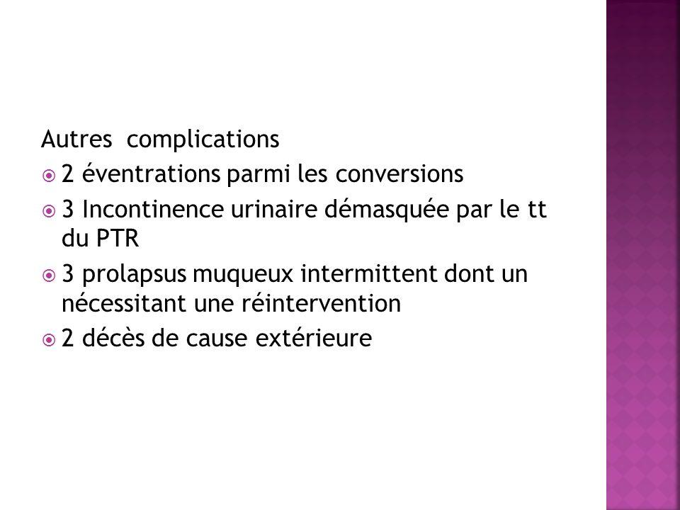 Autres complications 2 éventrations parmi les conversions 3 Incontinence urinaire démasquée par le tt du PTR 3 prolapsus muqueux intermittent dont un