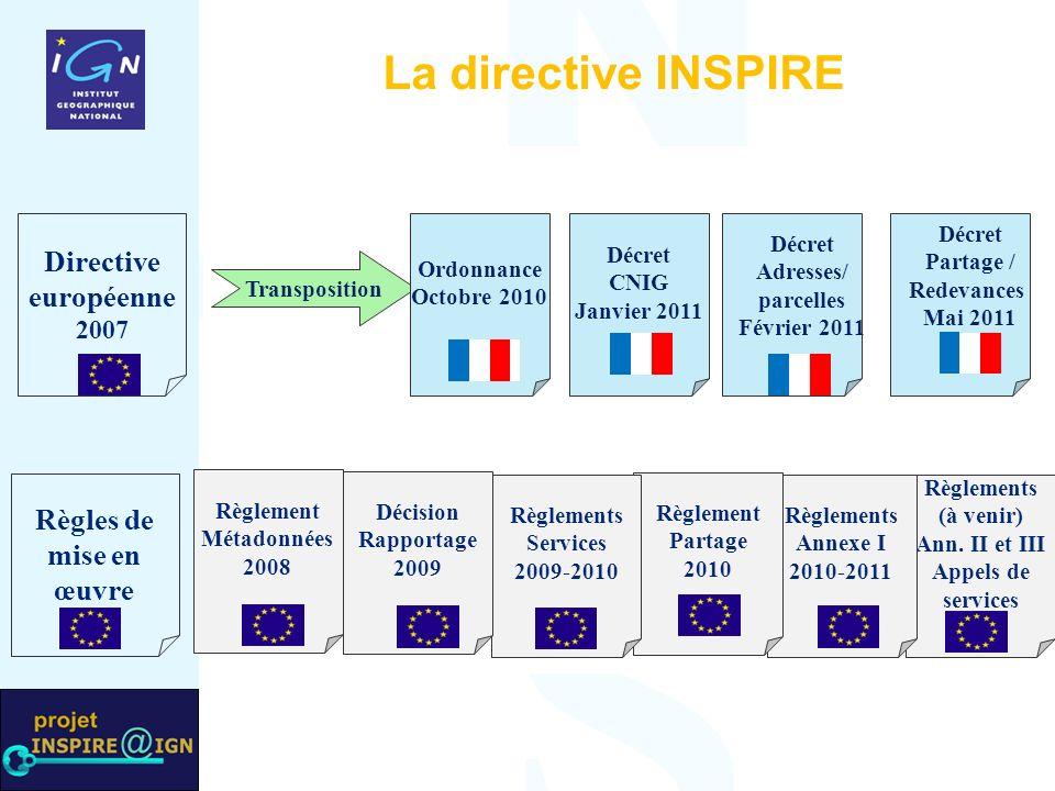 Transposition Ordonnance Octobre 2010 Directive européenne 2007 Décret CNIG Janvier 2011 Décret Adresses/ parcelles Février 2011 Règlements (à venir) Ann.