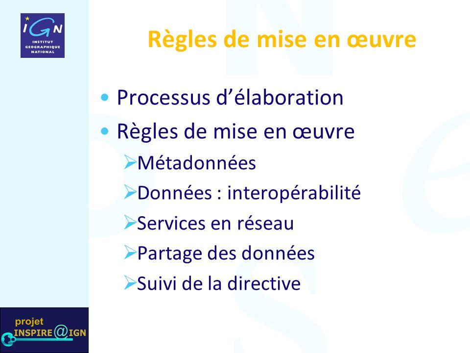 Processus délaboration Règles de mise en œuvre Métadonnées Données : interopérabilité Services en réseau Partage des données Suivi de la directive