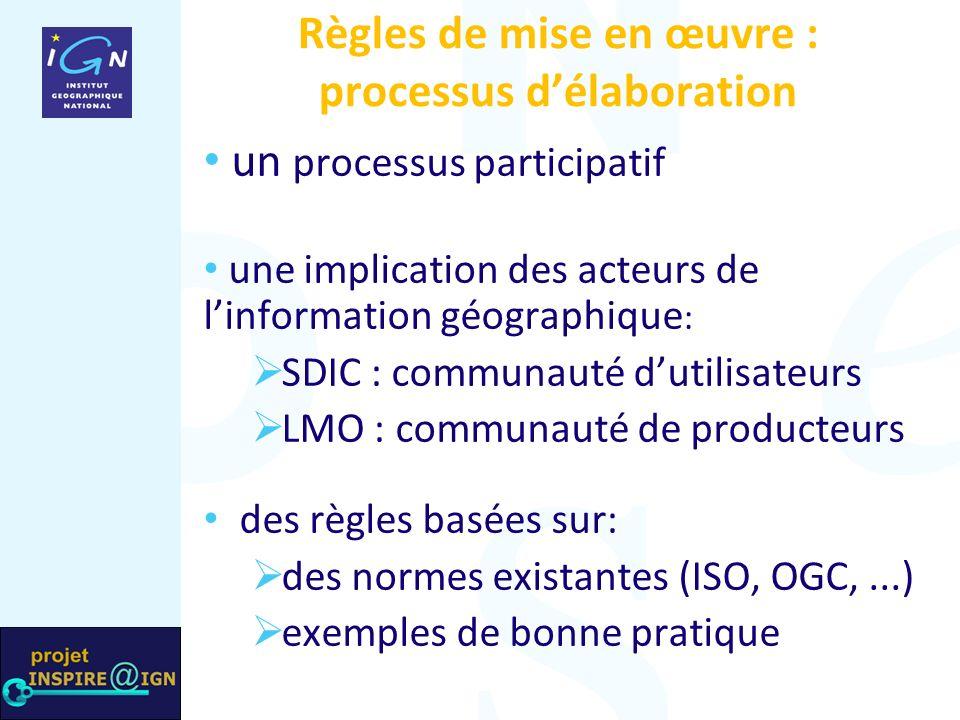 Règles de mise en œuvre : processus délaboration un processus participatif une implication des acteurs de linformation géographique : SDIC : communauté dutilisateurs LMO : communauté de producteurs des règles basées sur: des normes existantes (ISO, OGC,...) exemples de bonne pratique