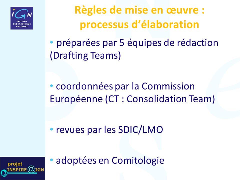 Règles de mise en œuvre : processus délaboration préparées par 5 équipes de rédaction (Drafting Teams) coordonnées par la Commission Européenne (CT : Consolidation Team) revues par les SDIC/LMO adoptées en Comitologie