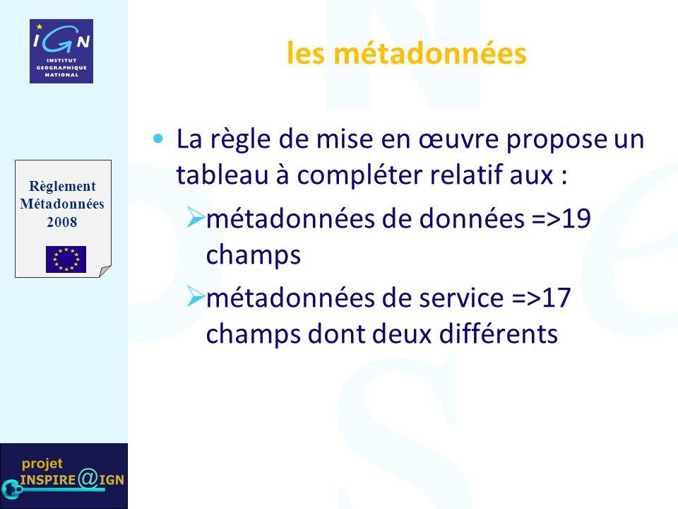 les métadonnées La règle de mise en œuvre propose un tableau à compléter relatif aux : métadonnées de données =>19 champs métadonnées de service =>17 champs dont deux différents Règlement Métadonnées 2008