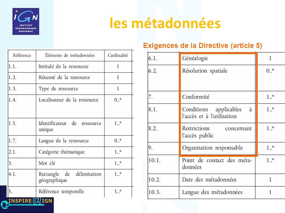 les métadonnées Exigences de la Directive (article 5)