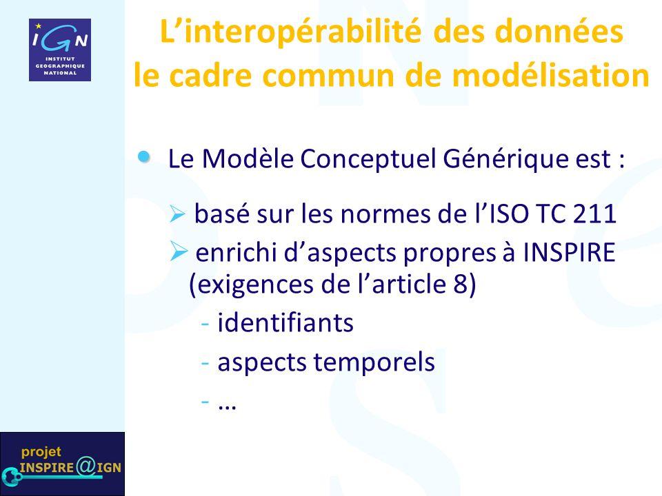 Linteropérabilité des données le cadre commun de modélisation Le Modèle Conceptuel Générique est : basé sur les normes de lISO TC 211 enrichi daspects propres à INSPIRE (exigences de larticle 8) - -identifiants - -aspects temporels - -…