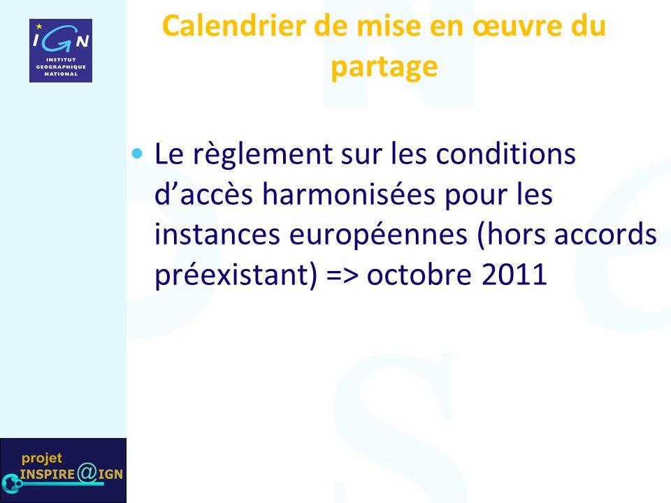 Calendrier de mise en œuvre du partage Le règlement sur les conditions daccès harmonisées pour les instances européennes (hors accords préexistant) => octobre 2011