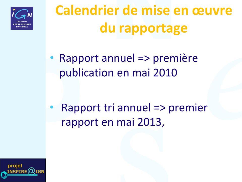 Calendrier de mise en œuvre du rapportage Rapport annuel => première publication en mai 2010 Rapport tri annuel => premier rapport en mai 2013,