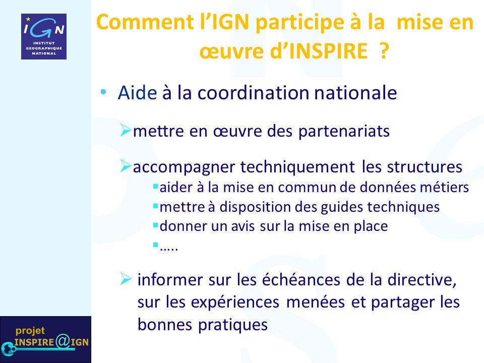 Comment lIGN participe à la mise en œuvre dINSPIRE .