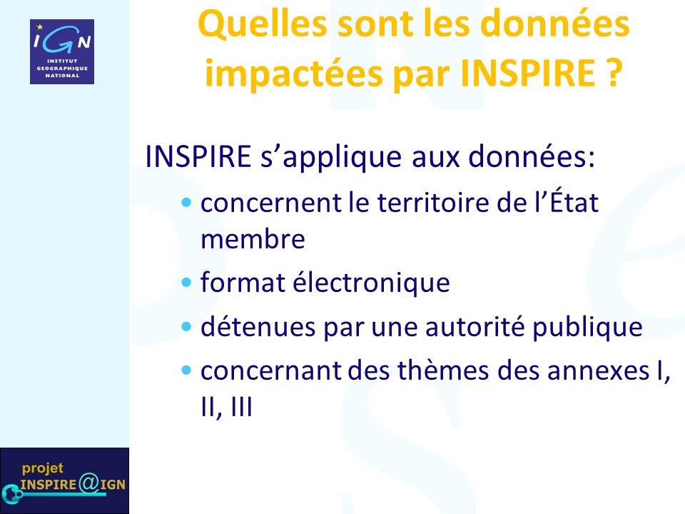 Quelles sont les données impactées par INSPIRE .