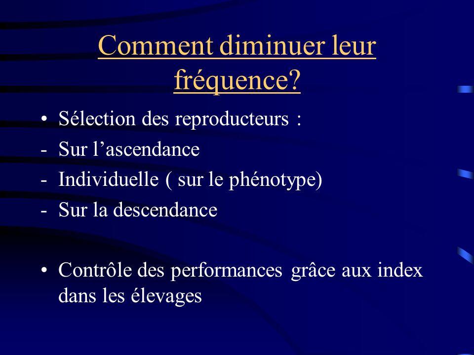 Comment diminuer leur fréquence? Sélection des reproducteurs : -Sur lascendance -Individuelle ( sur le phénotype) -Sur la descendance Contrôle des per