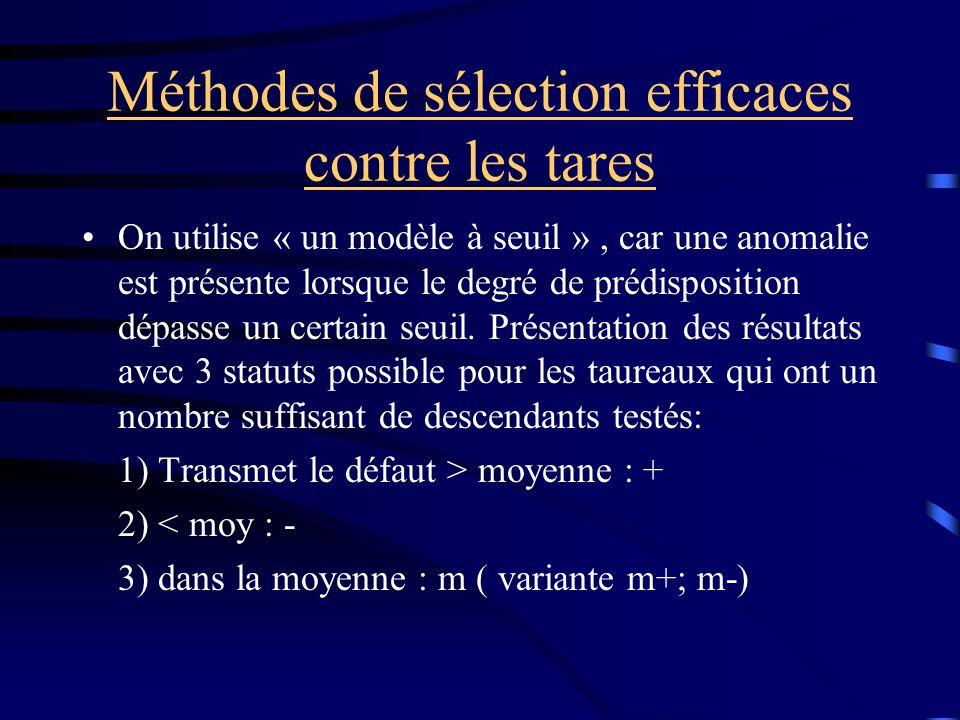 Méthodes de sélection efficaces contre les tares On utilise « un modèle à seuil », car une anomalie est présente lorsque le degré de prédisposition dépasse un certain seuil.