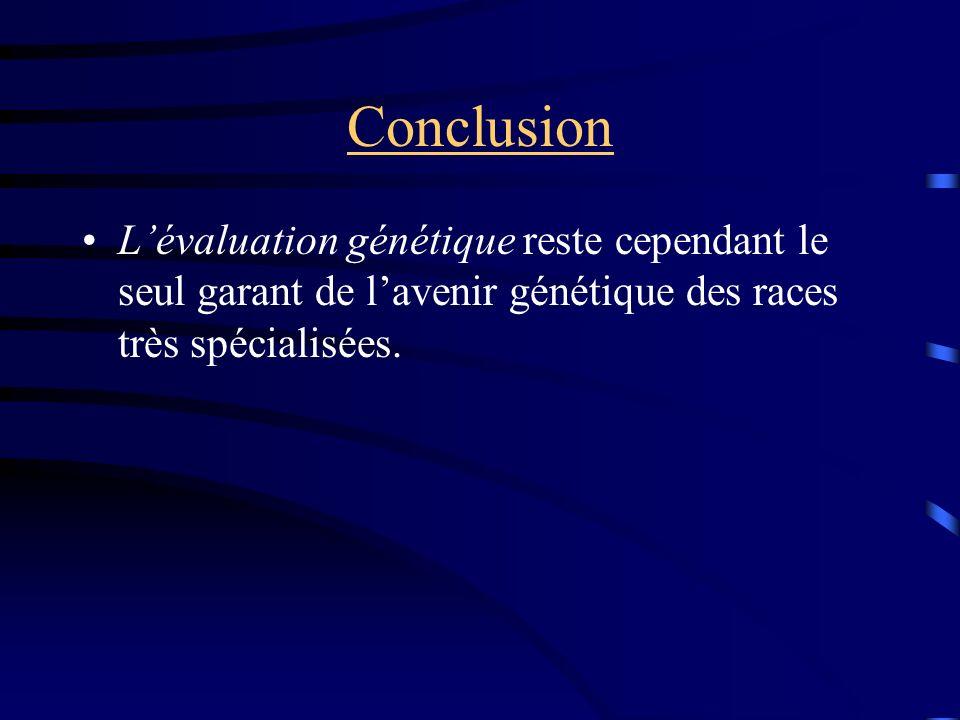 Conclusion Lévaluation génétique reste cependant le seul garant de lavenir génétique des races très spécialisées.