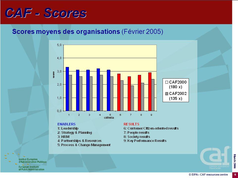 © EIPA– CAF resources centre March 2006 6 Scores moyens des organisations (Février 2005) CAF - Scores
