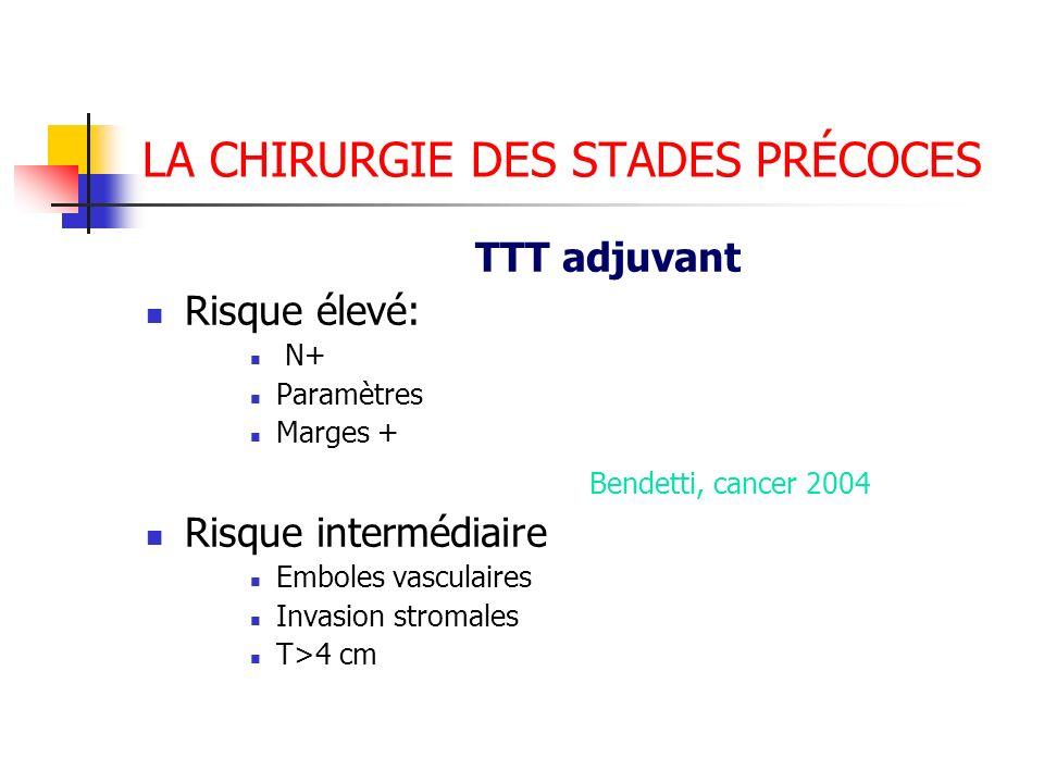 TTT adjuvant Risque élevé: N+ Paramètres Marges + Bendetti, cancer 2004 Risque intermédiaire Emboles vasculaires Invasion stromales T>4 cm