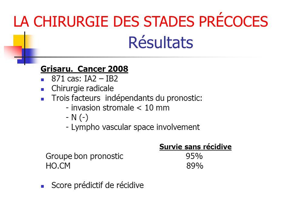 Résultats Grisaru. Cancer 2008 871 cas: IA2 – IB2 Chirurgie radicale Trois facteurs indépendants du pronostic: - invasion stromale < 10 mm - N (-) - L