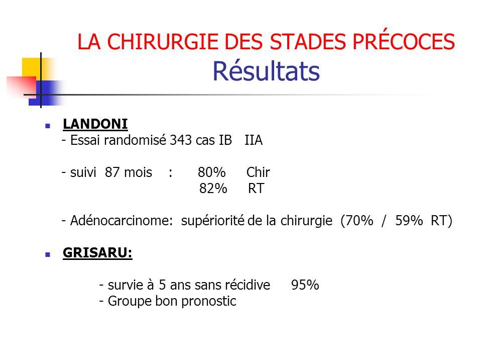 LA CHIRURGIE DES STADES PRÉCOCES Résultats LANDONI - Essai randomisé 343 cas IB IIA - suivi 87 mois : 80% Chir 82% RT - Adénocarcinome: supériorité de