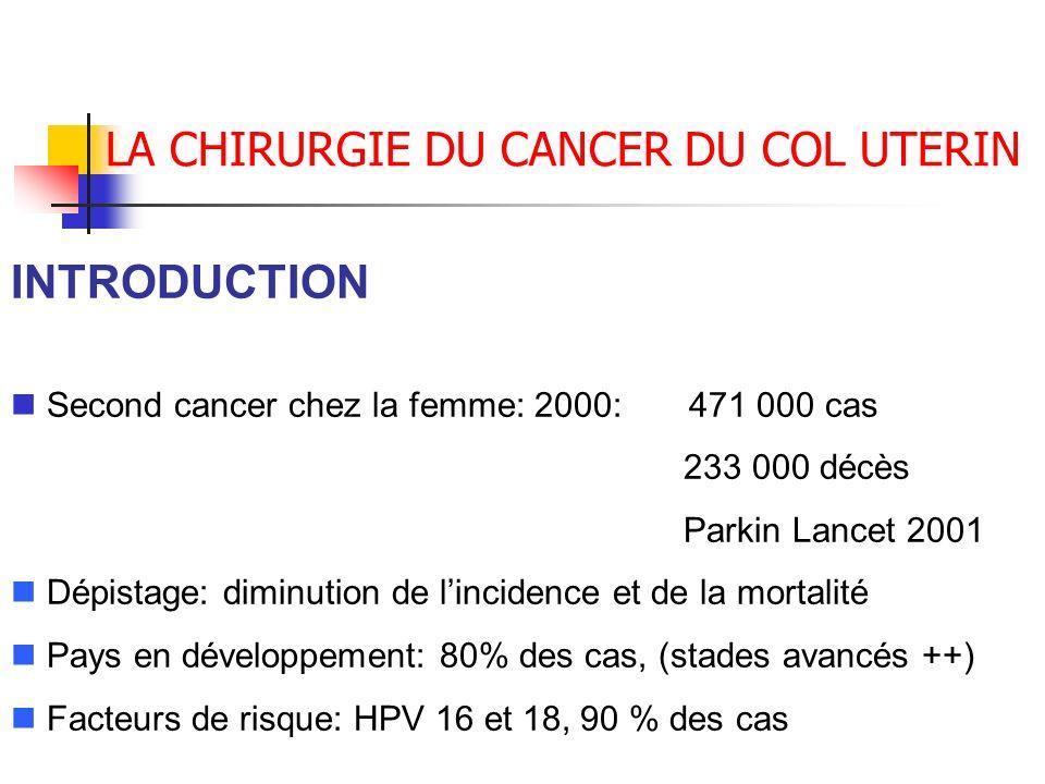 INTRODUCTION Second cancer chez la femme: 2000: 471 000 cas 233 000 décès Parkin Lancet 2001 Dépistage: diminution de lincidence et de la mortalité Pa