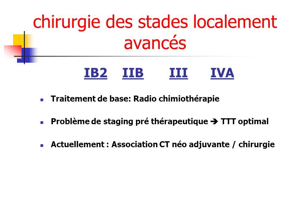 chirurgie des stades localement avancés IB2 IIB III IVA Traitement de base: Radio chimiothérapie Problème de staging pré thérapeutique TTT optimal Act