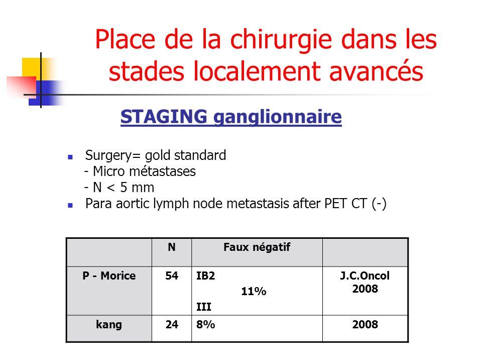 Place de la chirurgie dans les stades localement avancés STAGING ganglionnaire Surgery= gold standard - Micro métastases - N < 5 mm Para aortic lymph