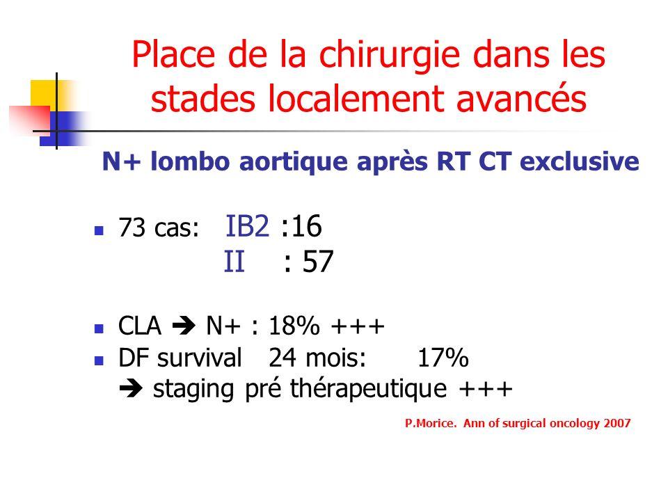 Place de la chirurgie dans les stades localement avancés N+ lombo aortique après RT CT exclusive 73 cas: IB2 :16 II : 57 CLA N+ : 18% +++ DF survival