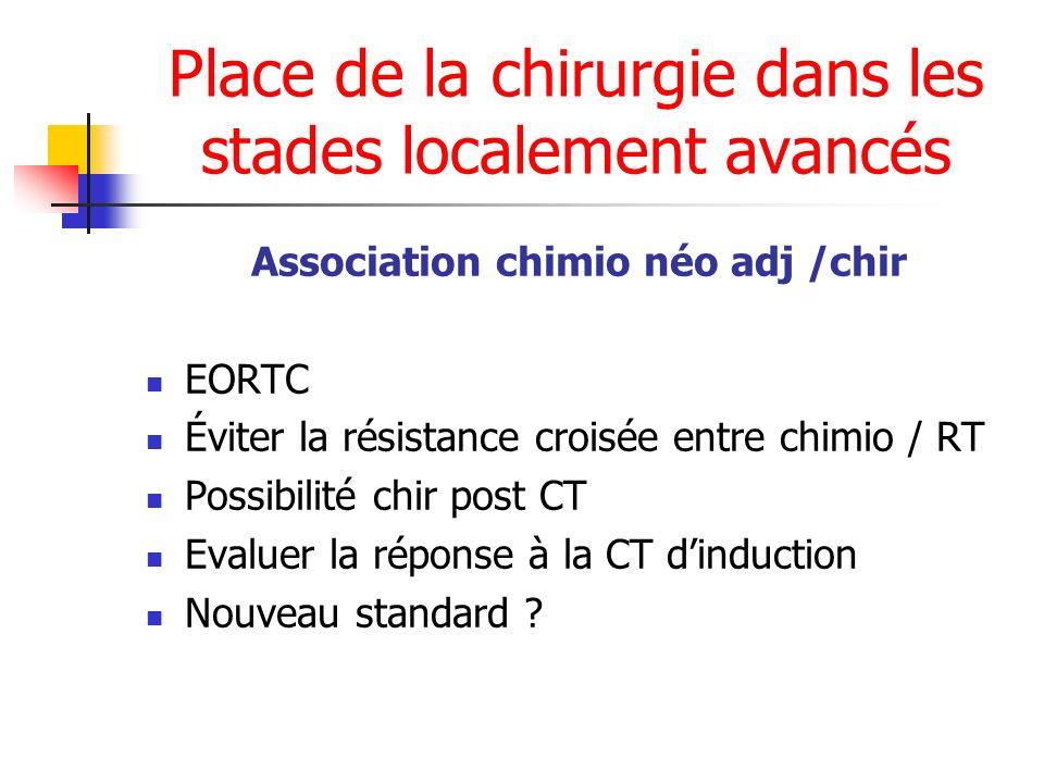 Place de la chirurgie dans les stades localement avancés Association chimio néo adj /chir EORTC Éviter la résistance croisée entre chimio / RT Possibi