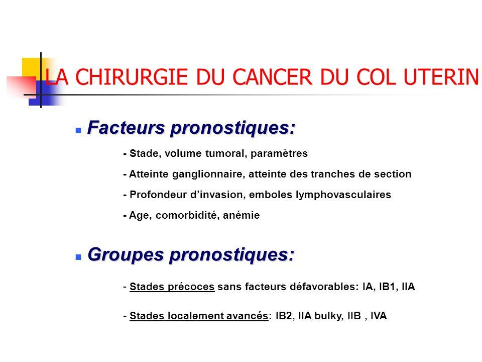 LA CHIRURGIE DU CANCER DU COL UTERIN Facteurs pronostiques: - Stade, volume tumoral, paramètres - Atteinte ganglionnaire, atteinte des tranches de sec