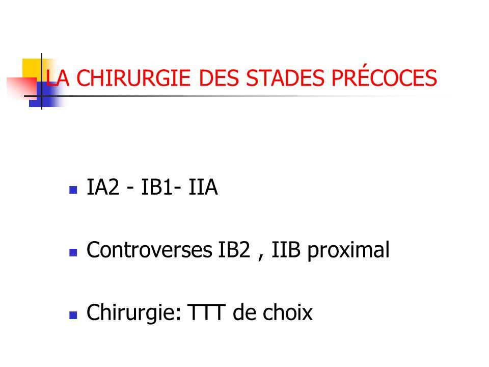 IA2 - IB1- IIA Controverses IB2, IIB proximal Chirurgie: TTT de choix LA CHIRURGIE DES STADES PRÉCOCES