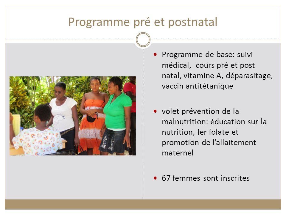 Programme pré et postnatal Programme de base: suivi médical, cours pré et post natal, vitamine A, déparasitage, vaccin antitétanique volet prévention