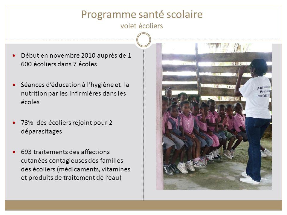 Programme santé scolaire volet écoliers Début en novembre 2010 auprès de 1 600 écoliers dans 7 écoles Séances déducation à lhygiène et la nutrition pa