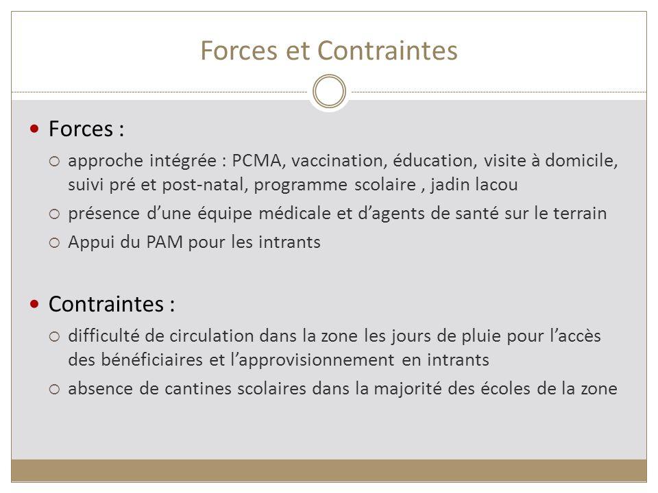 Forces et Contraintes Forces : approche intégrée : PCMA, vaccination, éducation, visite à domicile, suivi pré et post-natal, programme scolaire, jadin