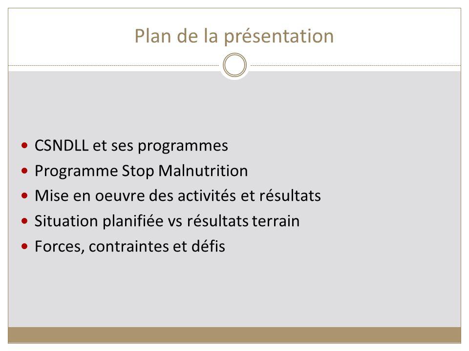 Plan de la présentation CSNDLL et ses programmes Programme Stop Malnutrition Mise en oeuvre des activités et résultats Situation planifiée vs résultat