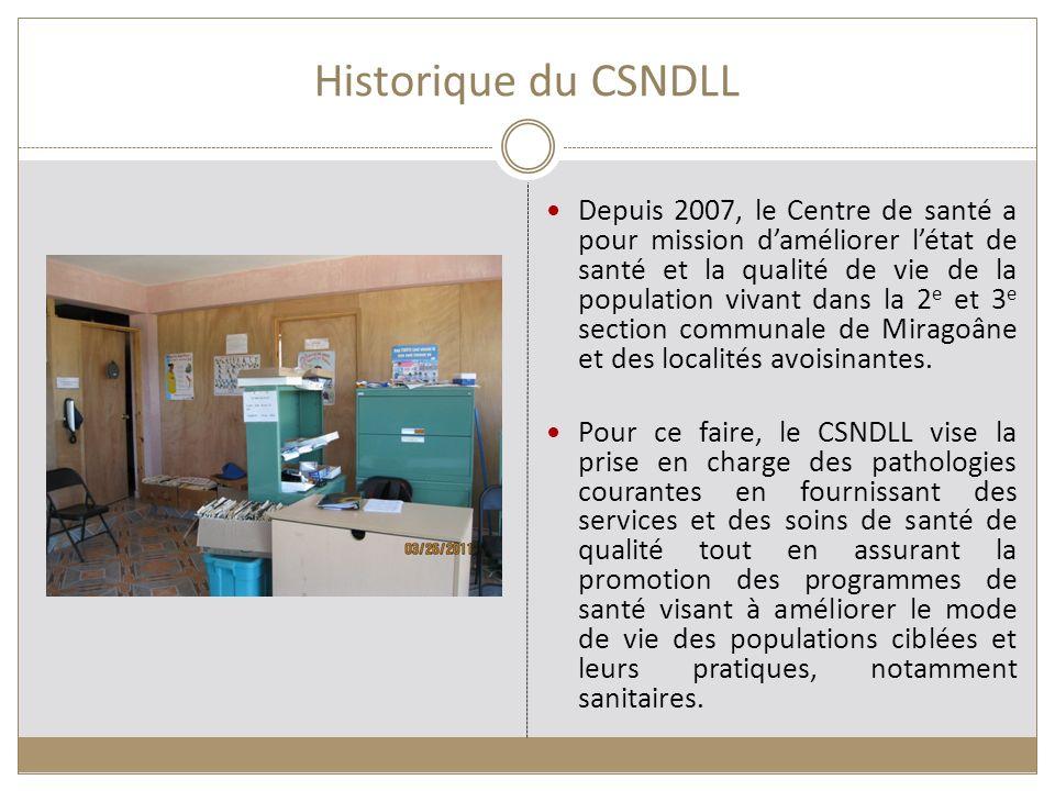 Historique du CSNDLL Depuis 2007, le Centre de santé a pour mission daméliorer létat de santé et la qualité de vie de la population vivant dans la 2 e