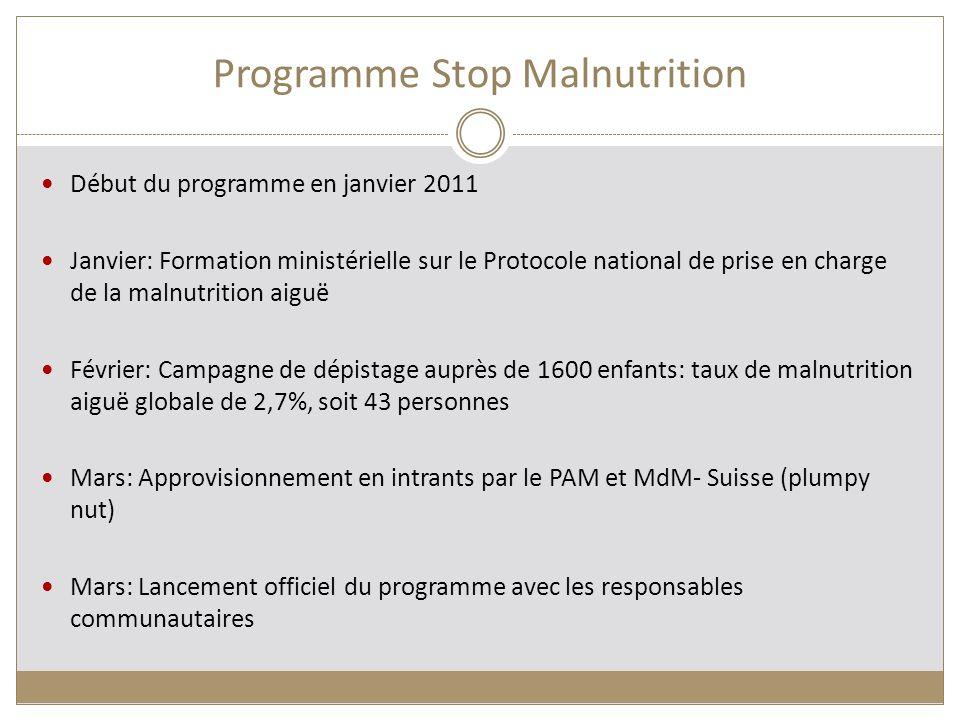 Programme Stop Malnutrition Début du programme en janvier 2011 Janvier: Formation ministérielle sur le Protocole national de prise en charge de la mal