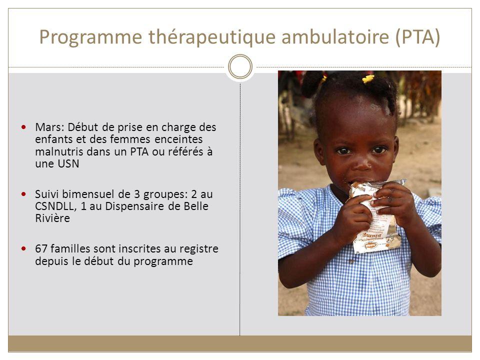 Programme thérapeutique ambulatoire (PTA) Mars: Début de prise en charge des enfants et des femmes enceintes malnutris dans un PTA ou référés à une US