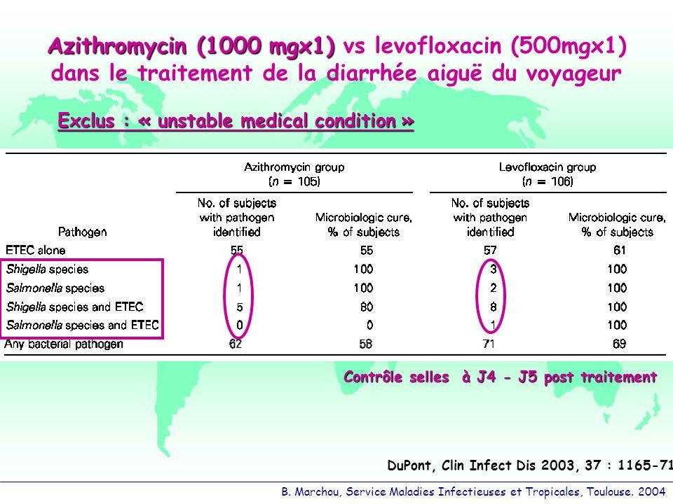 B. Marchou, Service Maladies Infectieuses et Tropicales, Toulouse. 2004 DuPont, Clin Infect Dis 2003, 37 : 1165-71 Contrôle selles à J4 - J5 post trai