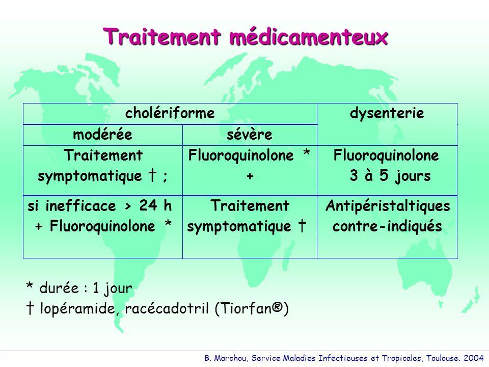 B. Marchou, Service Maladies Infectieuses et Tropicales, Toulouse. 2004 Traitement médicamenteux cholériforme modéréesévère dysenterie Traitement symp