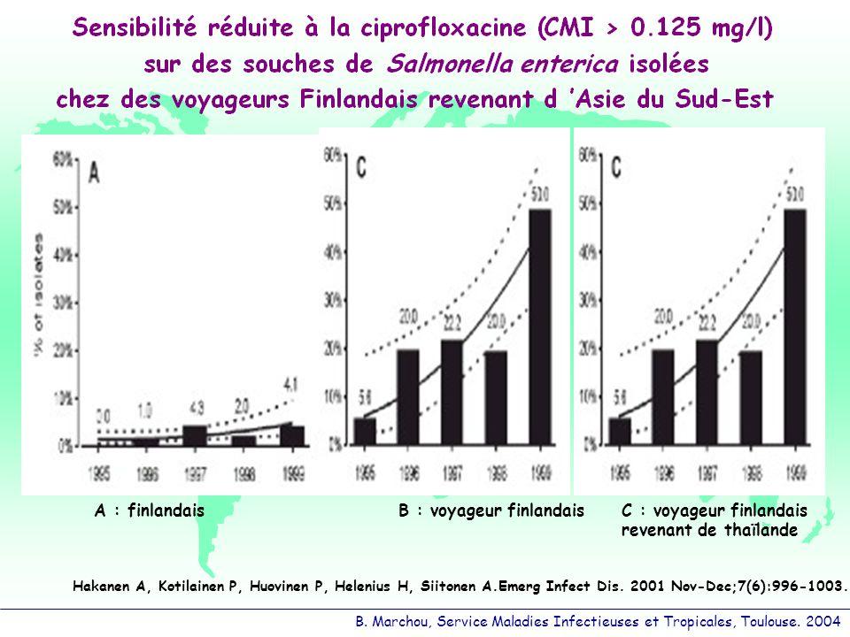 B. Marchou, Service Maladies Infectieuses et Tropicales, Toulouse. 2004 Hakanen A, Kotilainen P, Huovinen P, Helenius H, Siitonen A.Emerg Infect Dis.