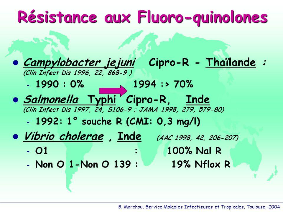 B. Marchou, Service Maladies Infectieuses et Tropicales, Toulouse. 2004 Résistance aux Fluoro-quinolones Campylobacter jejuni Cipro-R - Thaïlande : (C