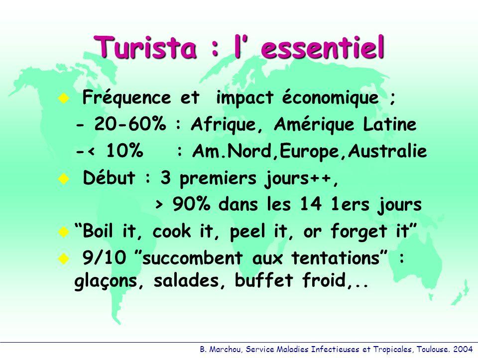 Turista : l essentiel Fréquence et impact économique ; - 20-60% : Afrique, Amérique Latine -< 10% : Am.Nord,Europe,Australie Début : 3 premiers jours+