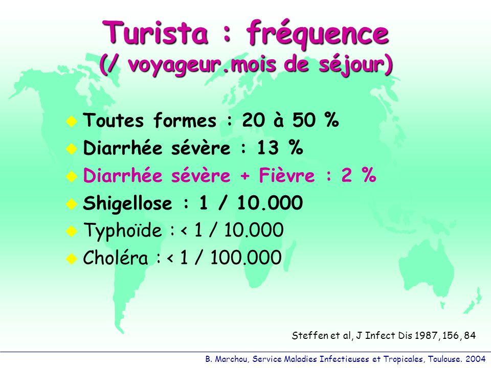 B. Marchou, Service Maladies Infectieuses et Tropicales, Toulouse. 2004 Turista : fréquence (/ voyageur.mois de séjour) Toutes formes : 20 à 50 % Diar