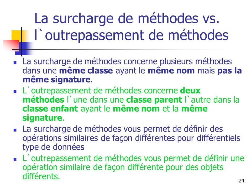 24 La surcharge de méthodes vs. l`outrepassement de méthodes La surcharge de méthodes concerne plusieurs méthodes dans une même classe ayant le même n