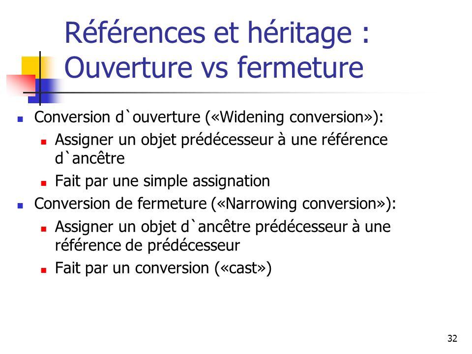 32 Références et héritage : Ouverture vs fermeture Conversion d`ouverture («Widening conversion»): Assigner un objet prédécesseur à une référence d`an
