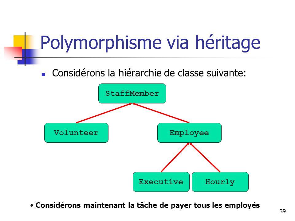 39 Polymorphisme via héritage Considérons la hiérarchie de classe suivante: StaffMember VolunteerEmployee ExecutiveHourly Considérons maintenant la tâ