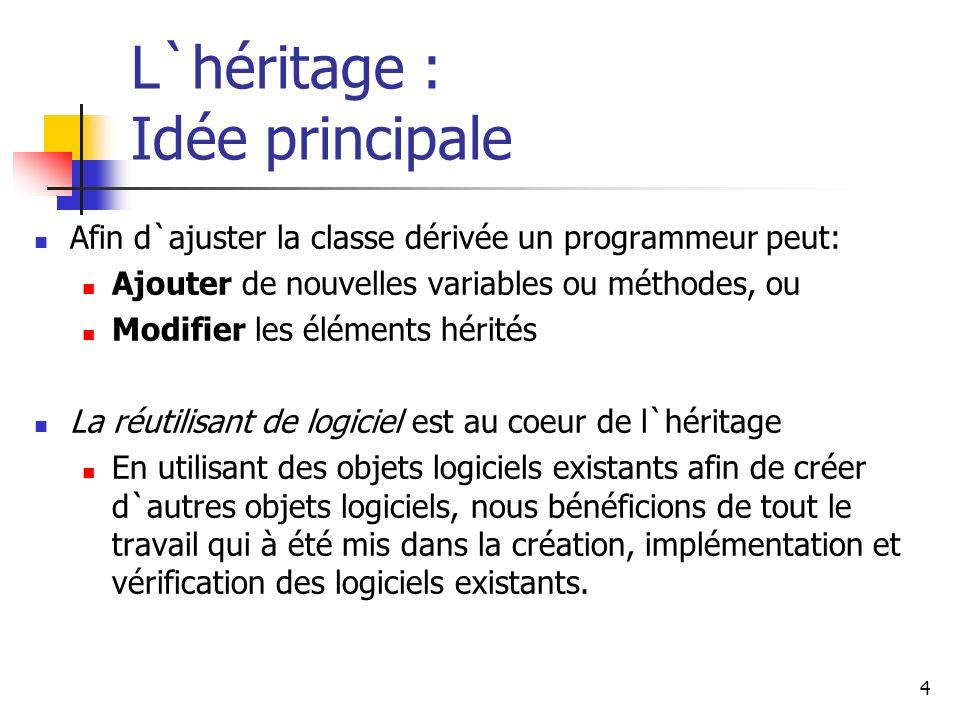 4 L`héritage : Idée principale Afin d`ajuster la classe dérivée un programmeur peut: Ajouter de nouvelles variables ou méthodes, ou Modifier les éléme